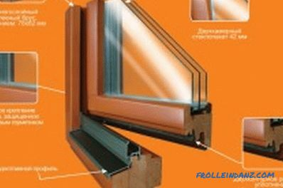 Do-it-yourself wooden eurowindows: manufacturing principle (video)