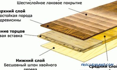 Laying parquet boards diagonally (photos and videos)