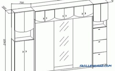 How to make a wardrobe in the hallway: features