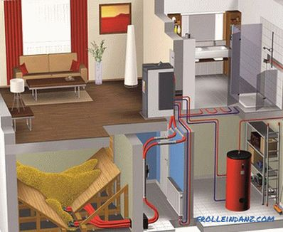 Features of the use of solid fuel boilers - the rules of operation of the heating boiler