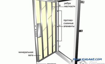 How to insulate the iron front door with your hands