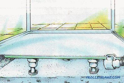 How to choose a shower tray