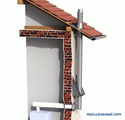 How to bring the chimney through the wall