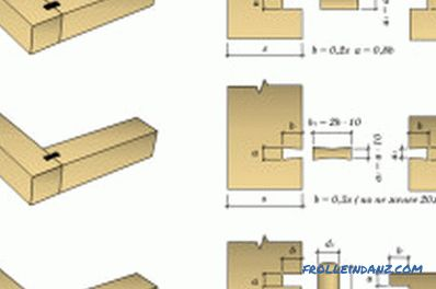 Do-it-yourself corner joint of profiled timber