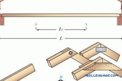 Fixing truss system: methods and technology
