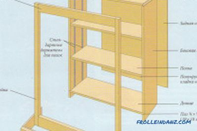 DIY wooden shelving: manufacturing and assembly