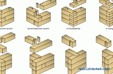 How to put a timber: the rules for laying
