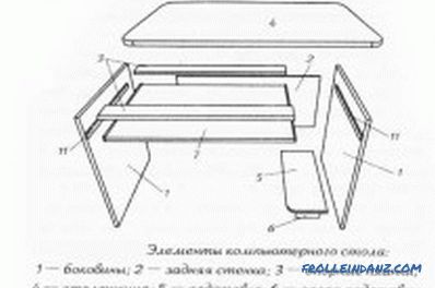 Computer desk from solid wood do-it-yourself: drawings (video)