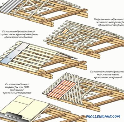 How to make a roof crate