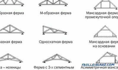 How to calculate the length of the rafters for the roof: formula, calculation table