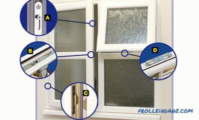 How to wash windows correctly and without staining