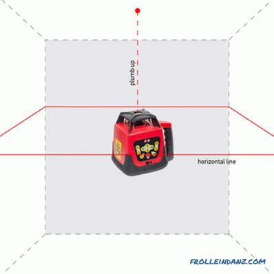 How to use the laser level: tips wizard