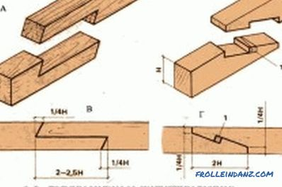 Technology of building a house from glued timber: features of work