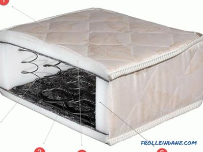 How to choose a mattress for a bed considering the size, fillers and types of mattresses + Video