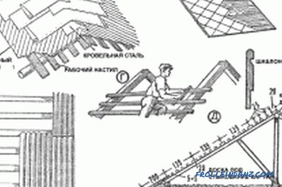 The design of the roof truss system and its installation (video)