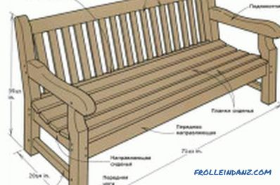 DIY wood bench: building construction