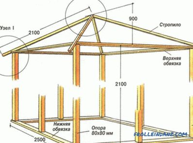 Wooden gazebos do it yourself: construction features