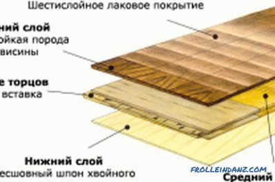 laminate or floorboard, comparing the characteristics of two coatings