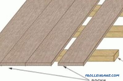 Installation of the floor in a wooden house: the preparatory work, laying the lag