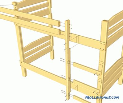 Children's bunk bed do it yourself