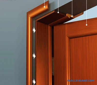 Do-it-yourself installation of interior doors (step-by-step instruction)
