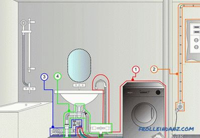 How to connect a washing machine with your own hands