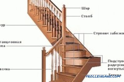 How to make a staircase to the second floor: installation