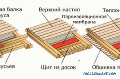 Overlaps in a wooden house: types, advantages and disadvantages