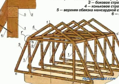 Rafter roof system (photo and video)