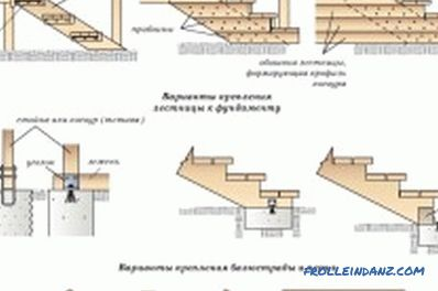 Making a wooden staircase with your own hands: step by step instructions
