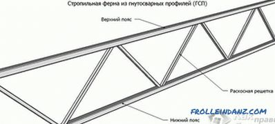 Do-it-yourself metal canopy - how to make (+ diagrams, photos)