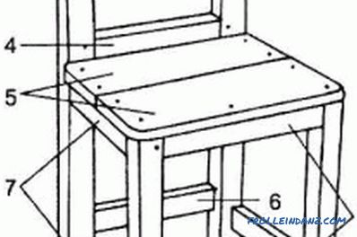 How to make a highchair: assembly procedure