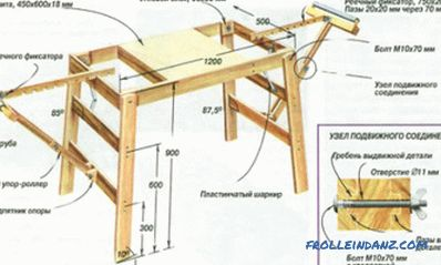 Table for electric jigsaw do-it-yourself: features of working with him