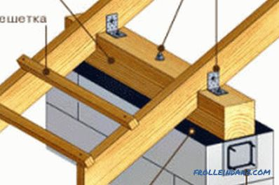 Mount for rafters: types and features (photo)