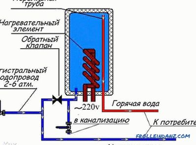 How to install a storage water heater - installation of storage water heater