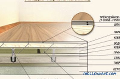 How to put a floorboard: tools, stages