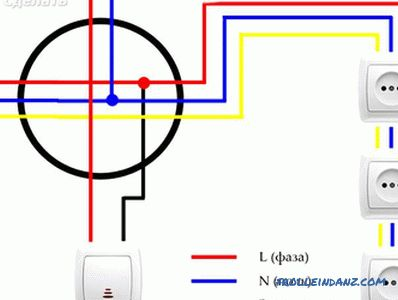 How to connect the wires in the junction box
