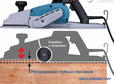 How to choose an electric planer - tips on choosing an electrical planer