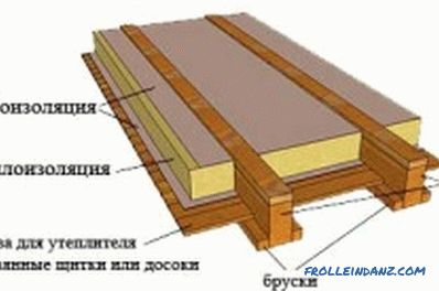 How to put a wooden floor: the main stages of work