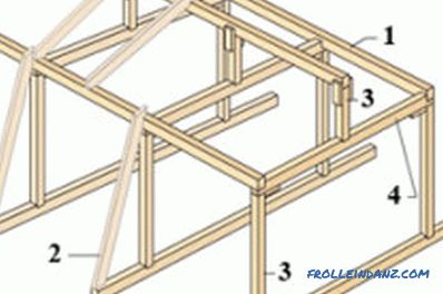 Installation of the roof truss system and correct calculation of the load on it