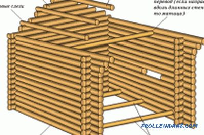 Build a log house with your own hands: types of materials and technology