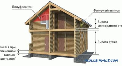 How to make a log house from round timber: options for work