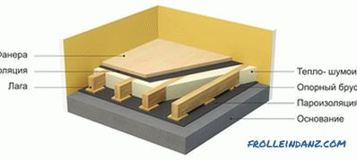 Draft plywood floor: the rules of arrangement