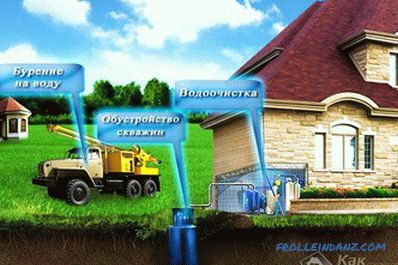 Water Well Drilling Technology