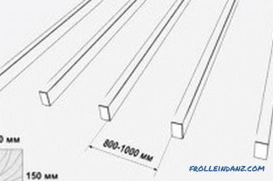 Rafter system under the metal tile: calculation and installation procedure