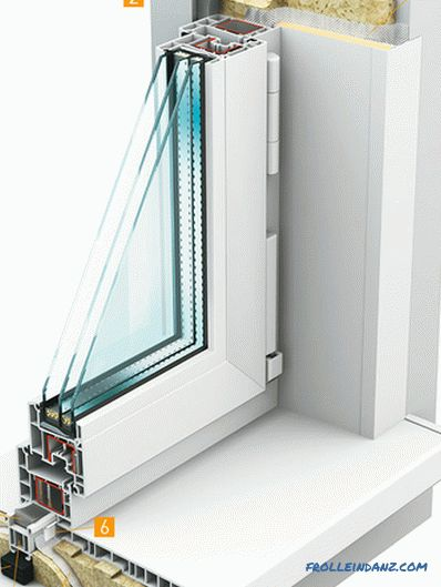 Installation of plastic windows according to GOST instructions with photos