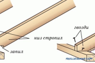 Calculation of the truss system, constant and snow loads (video)