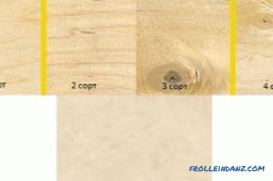 How to make plywood in production with the requirements?