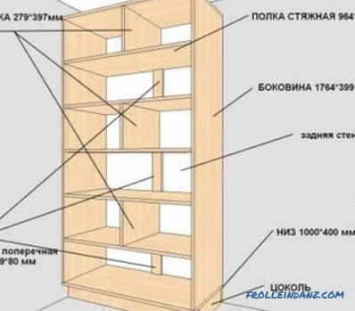 Wooden bed do it yourself in a short time (photo and video)