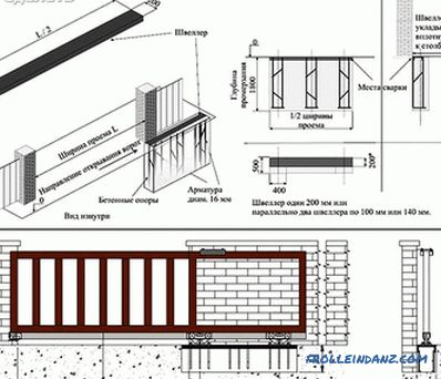 Do-it-yourself sliding gates - photos, diagrams, drawings